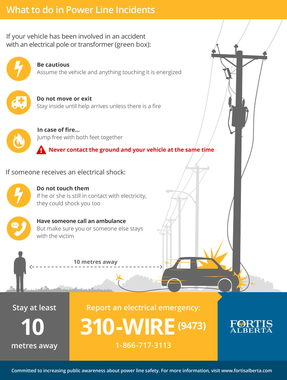 Power Line Accidents