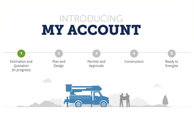 My Account4